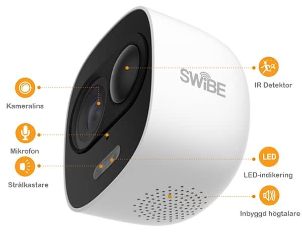 Swibe Detect säkerhetskamera